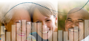 Stock photo of retirees with superimposed bar chart and trendline